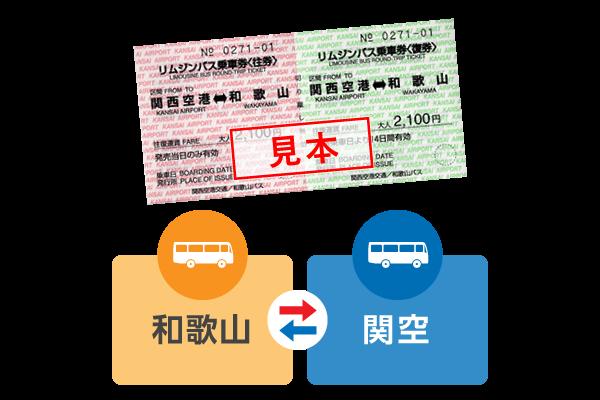 和歌山-関西空港リムジンバス往復乗車券